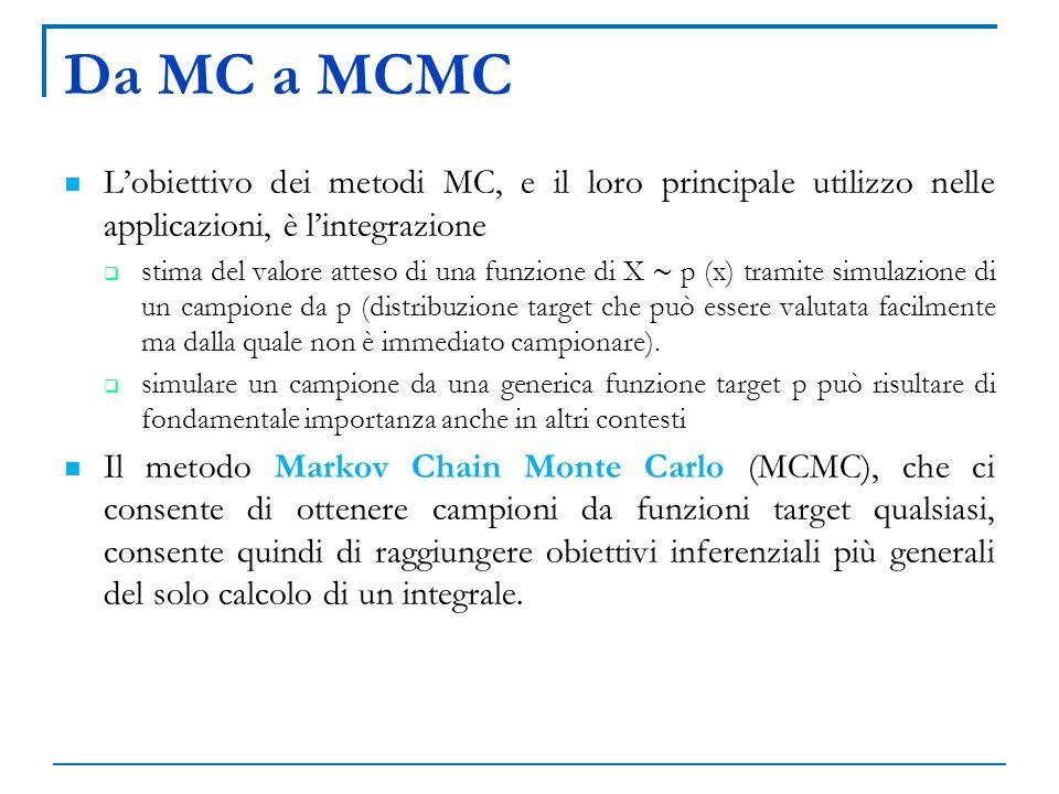 MCMC Lidea di base dei metodi MCMC è di generare un campione dalla distribuzione dinteresse p costruendo una catena di Markov irriducibile e aperiodica, avente la distribuzione target p come distribuzione stazionaria; per n sufficientemente grande, una realizzazione X n della catena è equivalente ad un campionamento da p.