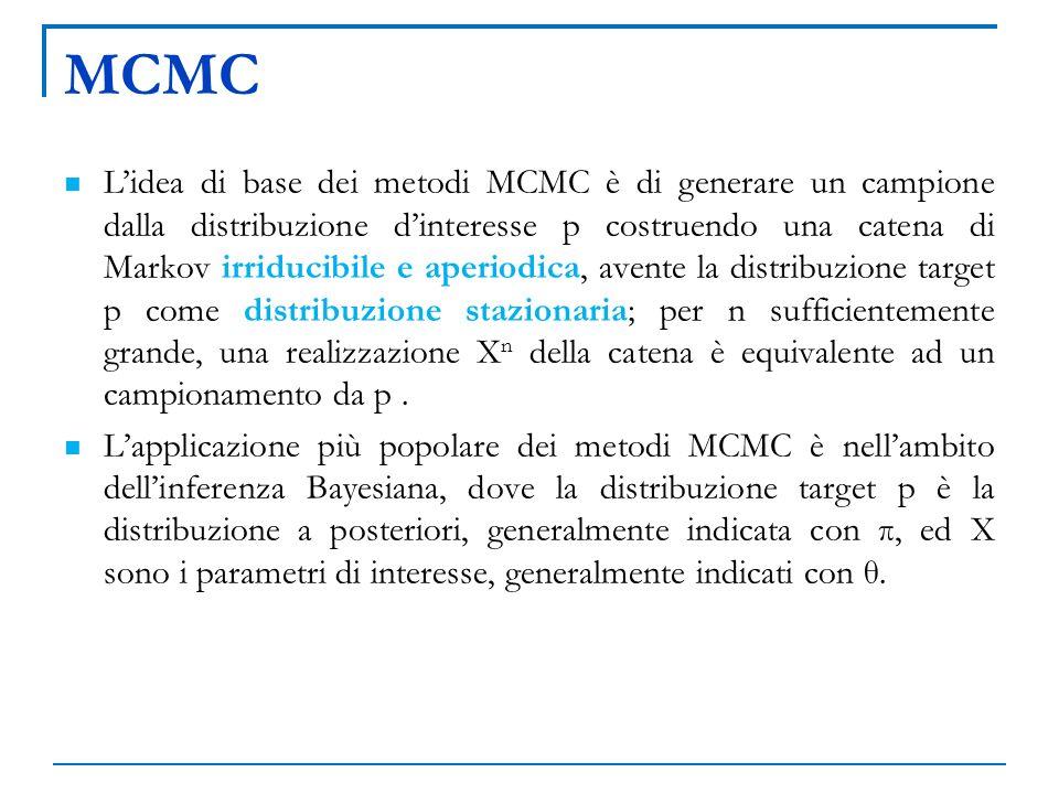 Differenze La differenza sostanziale tra il metodo Monte Carlo classico e i metodi MCMC è che nel primo caso i campioni generati sono indipendenti tra loro, mentre nel secondo caso vengono generati attraverso un processo stocastico di Markov.