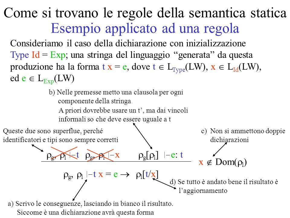 Come si trovano le regole della semantica statica Esempio applicato ad una regola Consideriamo il caso della dichiarazione con inizializzazione Type I