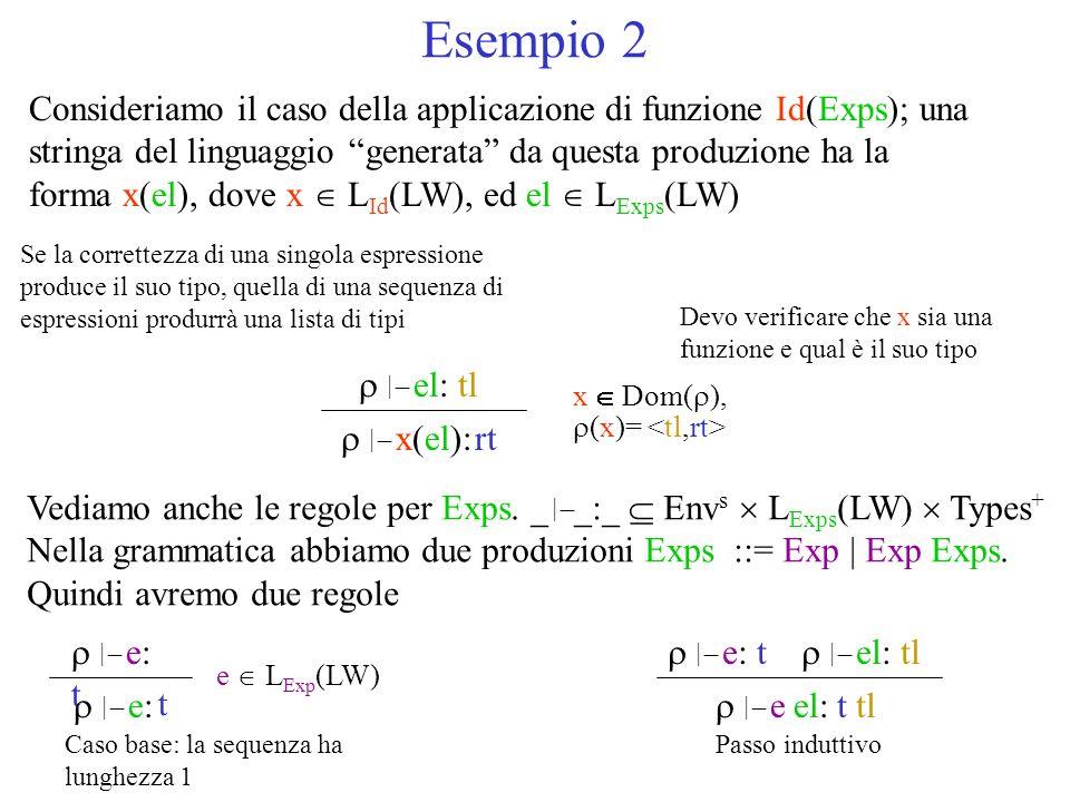 Esempio 2 Consideriamo il caso della applicazione di funzione Id(Exps); una stringa del linguaggio generata da questa produzione ha la forma x(el), do