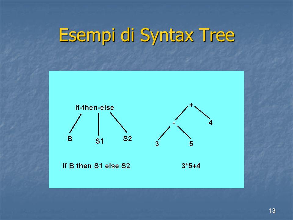 13 Esempi di Syntax Tree