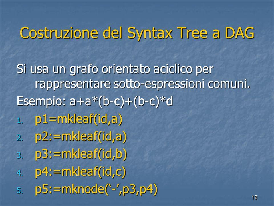 18 Costruzione del Syntax Tree a DAG Si usa un grafo orientato aciclico per rappresentare sotto-espressioni comuni.