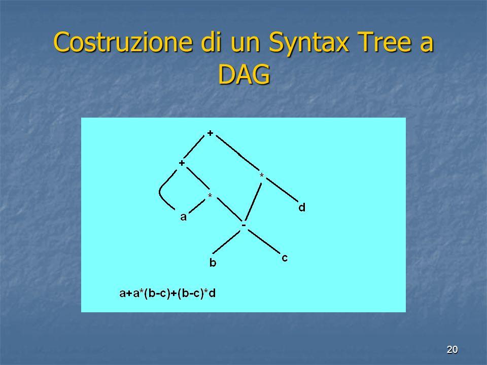 20 Costruzione di un Syntax Tree a DAG