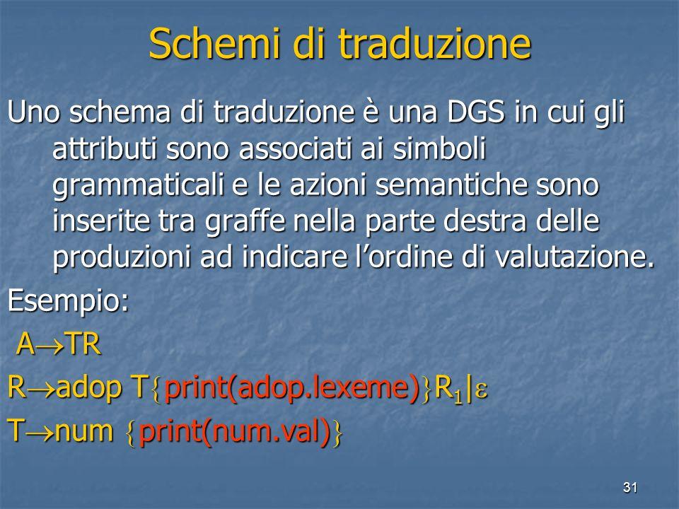31 Schemi di traduzione Uno schema di traduzione è una DGS in cui gli attributi sono associati ai simboli grammaticali e le azioni semantiche sono inserite tra graffe nella parte destra delle produzioni ad indicare lordine di valutazione.