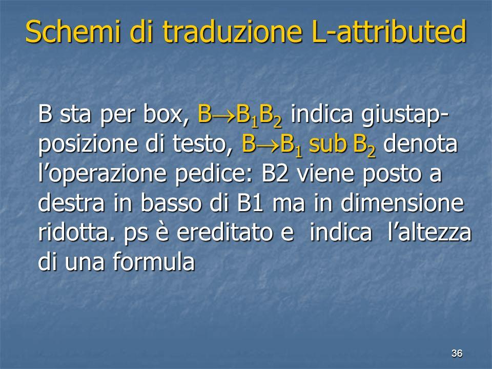36 Schemi di traduzione L-attributed B sta per box, B B 1 B 2 indica giustap- posizione di testo, B B 1 sub B 2 denota loperazione pedice: B2 viene posto a destra in basso di B1 ma in dimensione ridotta.