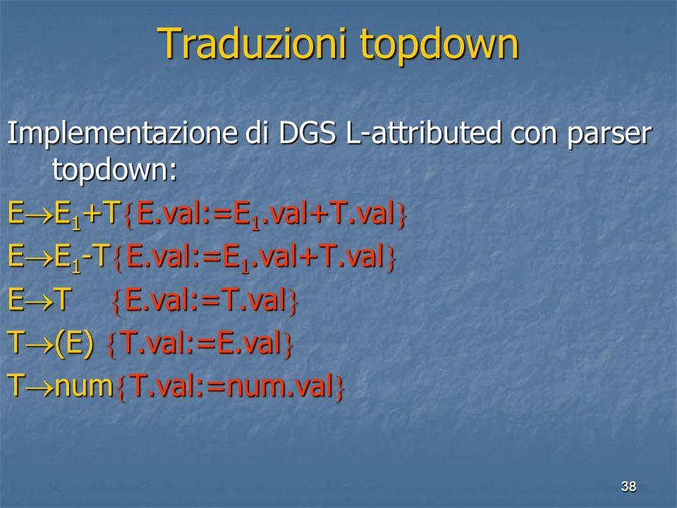 38 Traduzioni topdown Implementazione di DGS L-attributed con parser topdown: E E 1 +T E.val:=E 1.val+T.val E E 1 +T E.val:=E 1.val+T.val E E 1 -T E.val:=E 1.val+T.val E E 1 -T E.val:=E 1.val+T.val E T E.val:=T.val E T E.val:=T.val T (E) T.val:=E.val T (E) T.val:=E.val T num T.val:=num.val T num T.val:=num.val