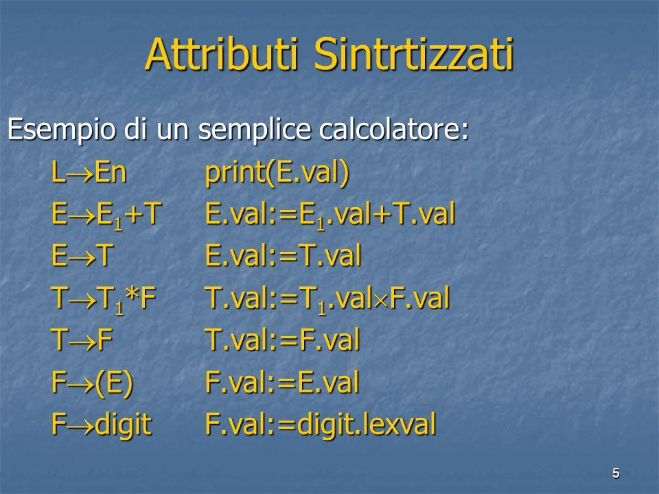 5 Attributi Sintrtizzati Esempio di un semplice calcolatore: L Enprint(E.val) E E 1 +TE.val:=E 1.val+T.val E TE.val:=T.val E TE.val:=T.val T T 1 *FT.val:=T 1.val F.val T FT.val:=F.val F (E)F.val:=E.val F digitF.val:=digit.lexval