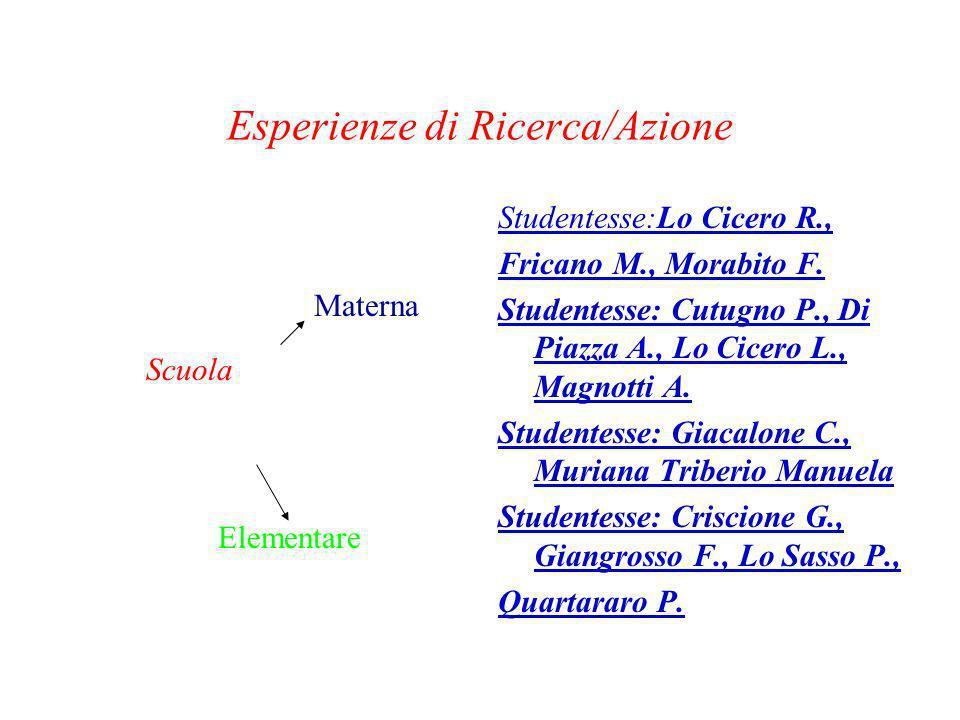 Esperienze di Ricerca/Azione Studentesse:Lo Cicero R., Fricano M., Morabito F. Studentesse: Cutugno P., Di Piazza A., Lo Cicero L., Magnotti A. Studen