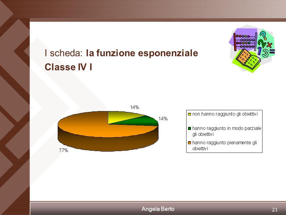Angela Berto 20 I scheda: la funzione esponenziale. Classe IV I La prova è stata abbastanza positiva; gli studenti hanno dimostrato di aver ben compre