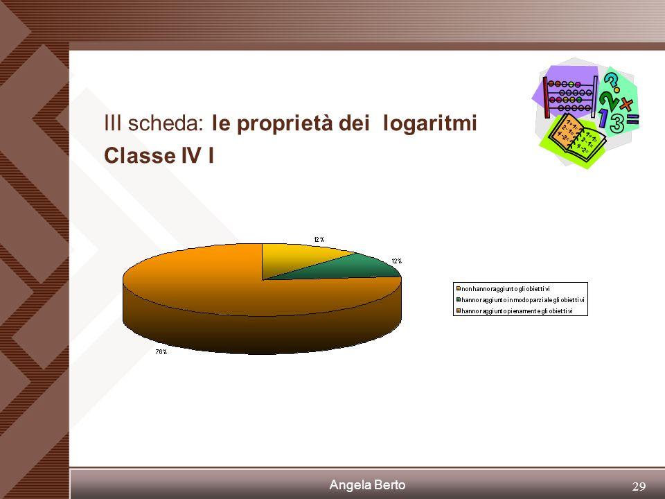 Angela Berto 28 III scheda: le proprietà dei logaritmi Classe IV I La prova è stata generalmente positiva.Gli errori più comuni sono relativi ad unerr