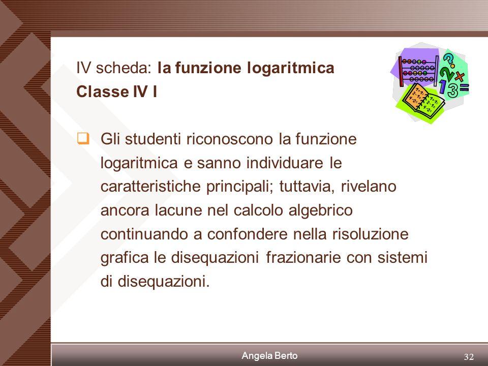 Angela Berto 31 IV scheda: la funzione logaritmica Classe IV C