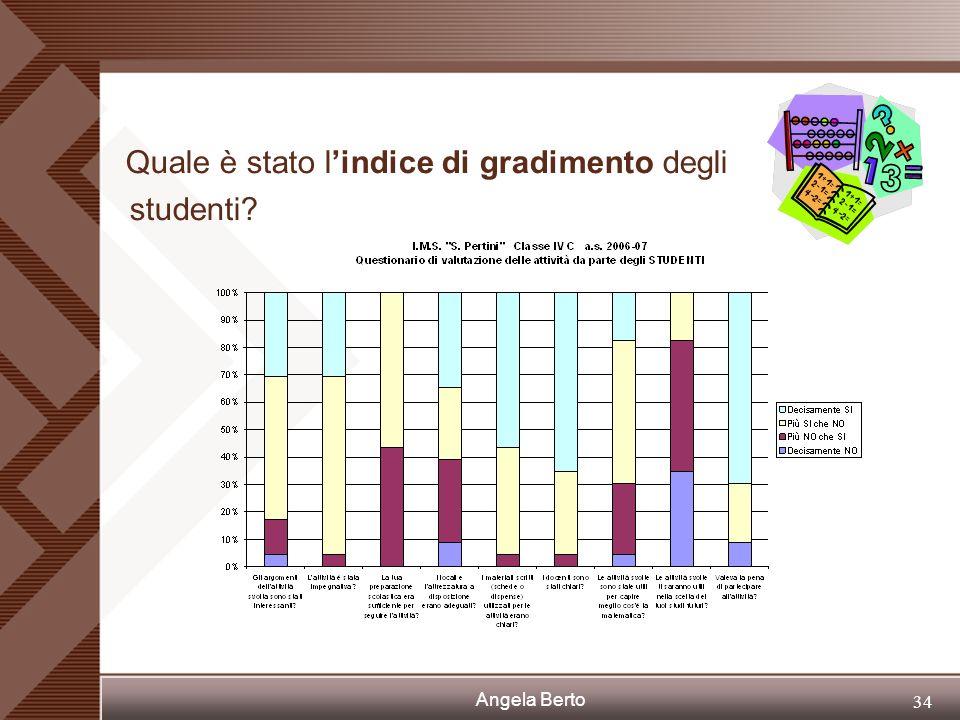Angela Berto 33 IV scheda: la funzione logaritmica Classe IV I