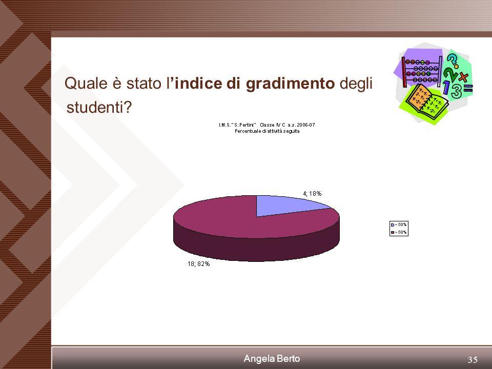 Angela Berto 34 Quale è stato lindice di gradimento degli studenti?