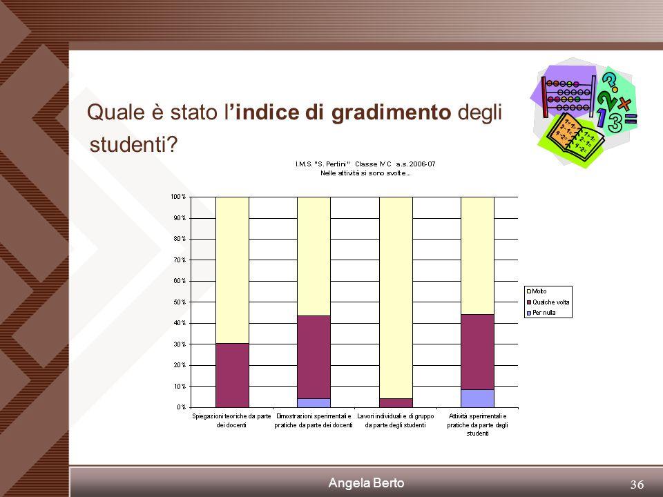 Angela Berto 35 Quale è stato lindice di gradimento degli studenti?
