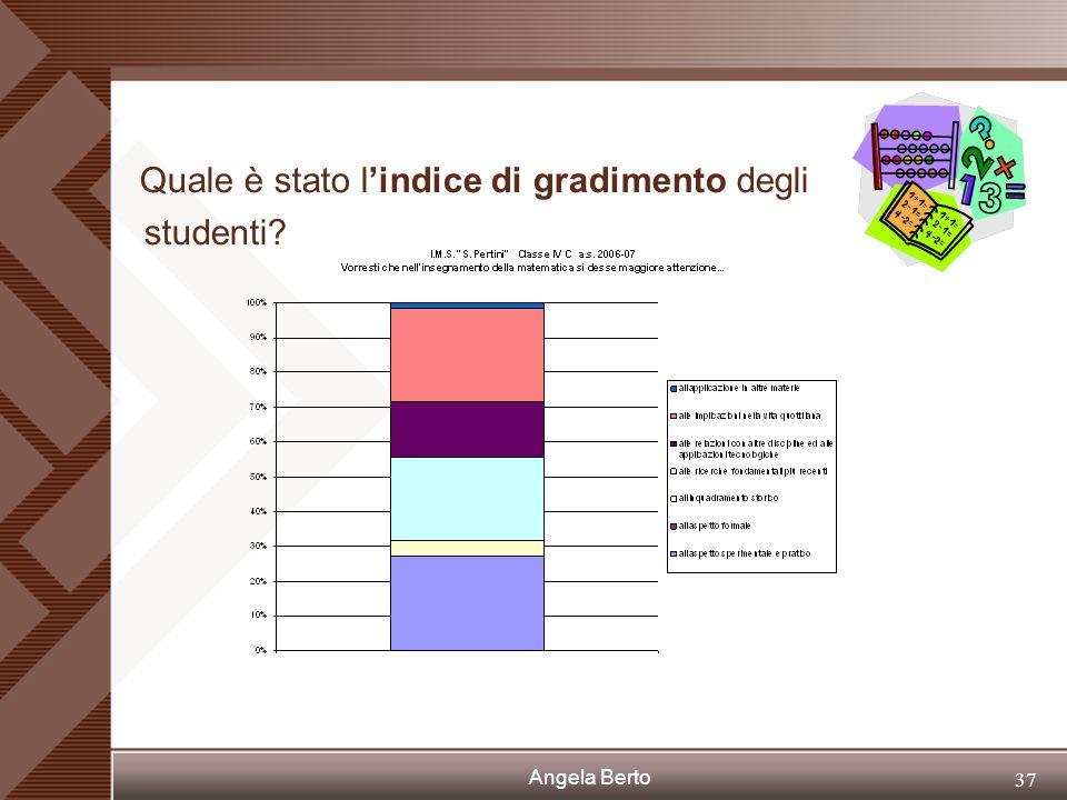 Angela Berto 36 Quale è stato lindice di gradimento degli studenti?