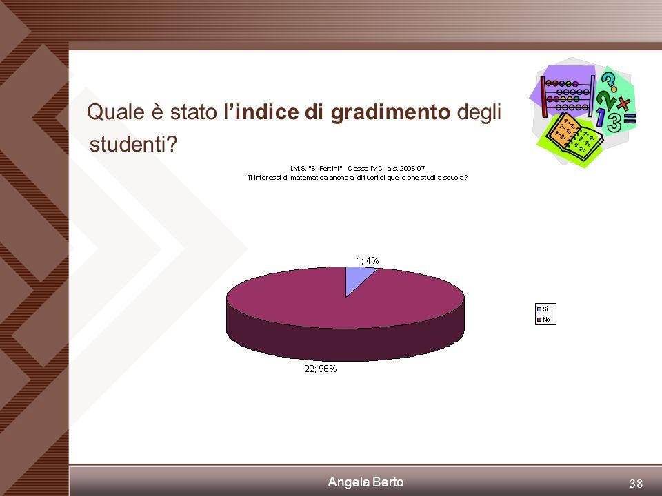 Angela Berto 37 Quale è stato lindice di gradimento degli studenti?
