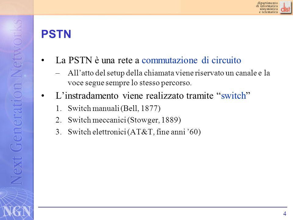 5 Topologia della PSTN