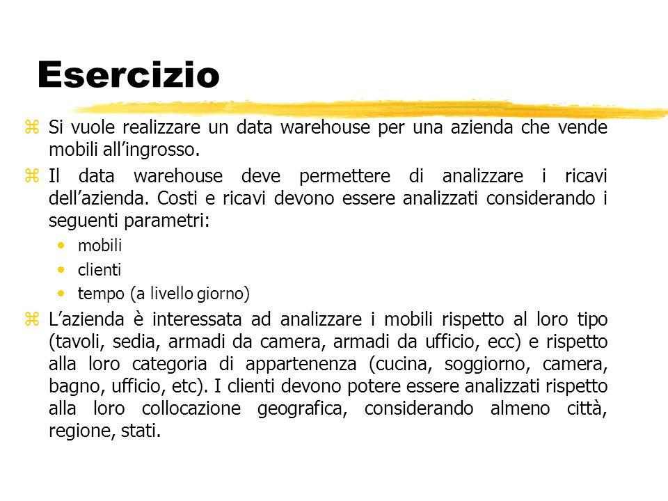 Esercizio zSi vuole realizzare un data warehouse per una azienda che vende mobili allingrosso.