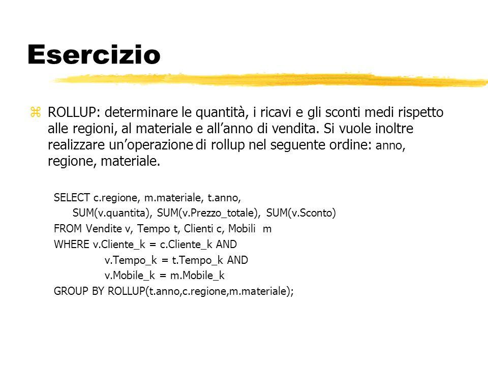 Esercizio zROLLUP: determinare le quantità, i ricavi e gli sconti medi rispetto alle regioni, al materiale e allanno di vendita.