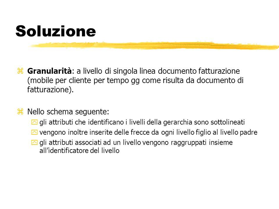 Soluzione zGranularità: a livello di singola linea documento fatturazione (mobile per cliente per tempo gg come risulta da documento di fatturazione).