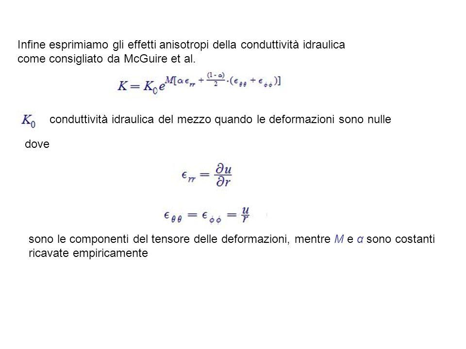 Infine esprimiamo gli effetti anisotropi della conduttività idraulica come consigliato da McGuire et al. conduttività idraulica del mezzo quando le de
