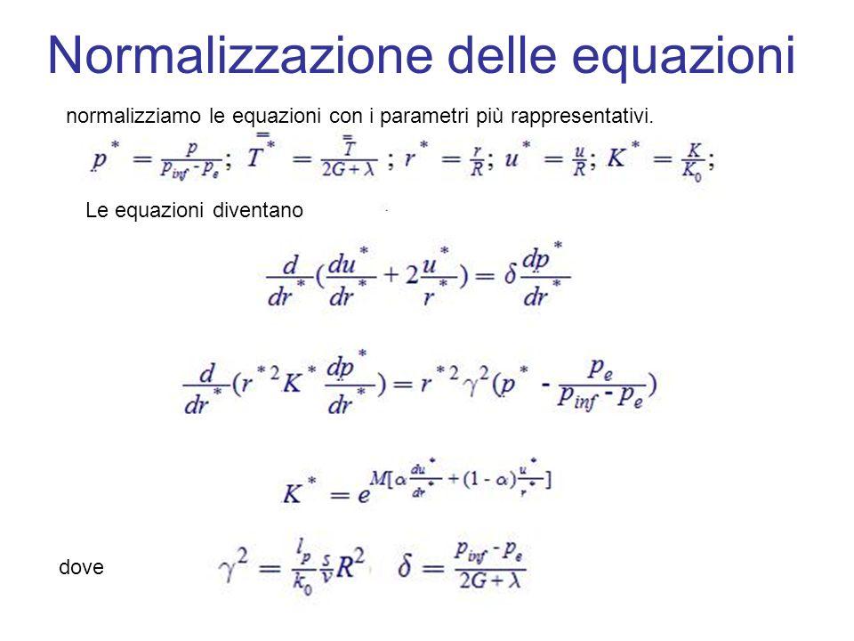 Normalizzazione delle equazioni normalizziamo le equazioni con i parametri più rappresentativi. Le equazioni diventano dove