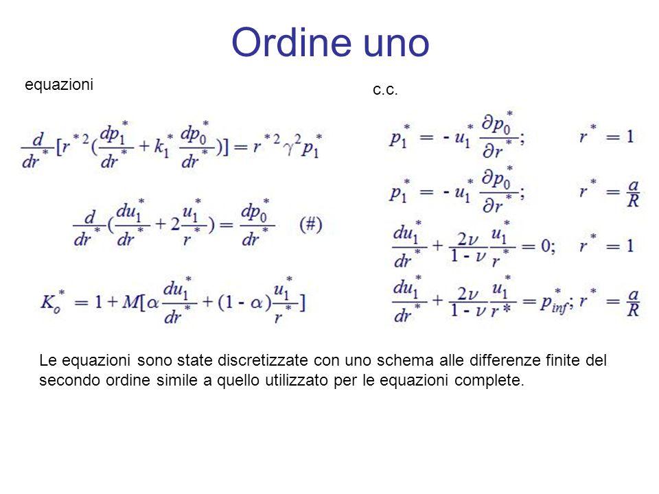 Ordine uno equazioni c.c. Le equazioni sono state discretizzate con uno schema alle differenze finite del secondo ordine simile a quello utilizzato pe