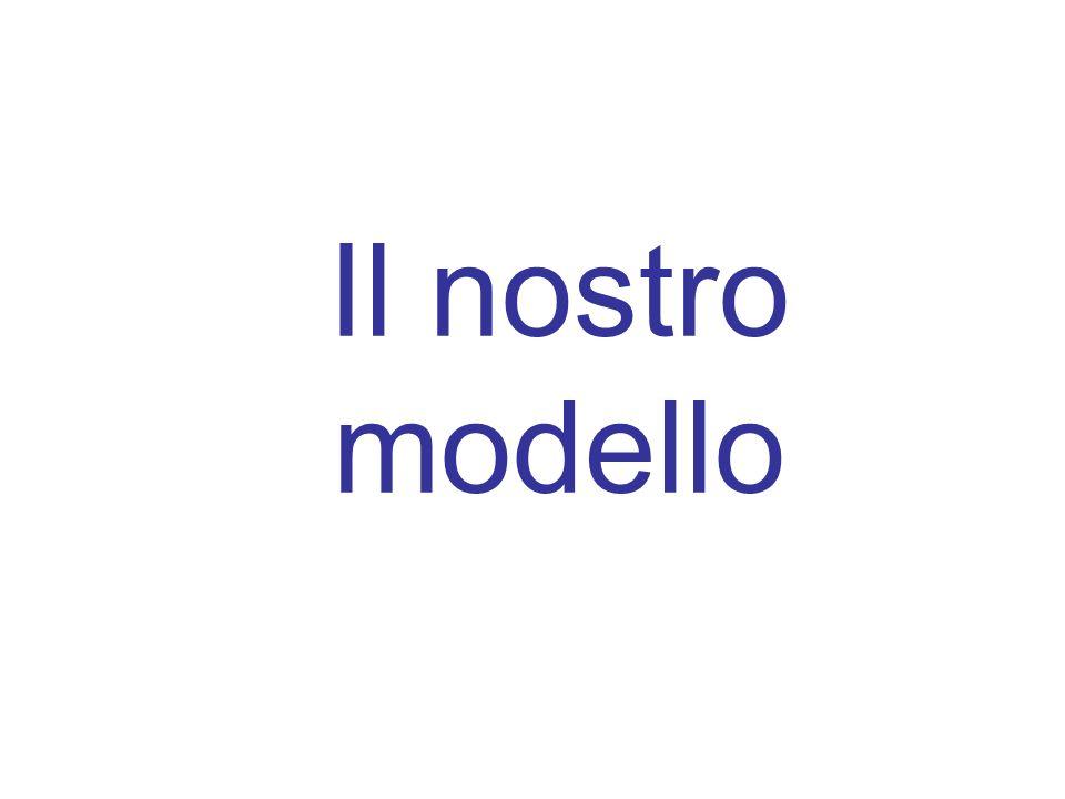 Il nostro modello