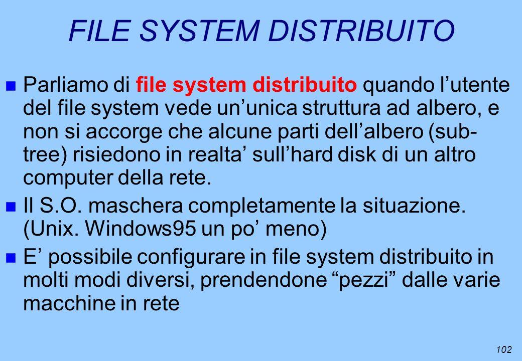 102 FILE SYSTEM DISTRIBUITO n Parliamo di file system distribuito quando lutente del file system vede ununica struttura ad albero, e non si accorge ch