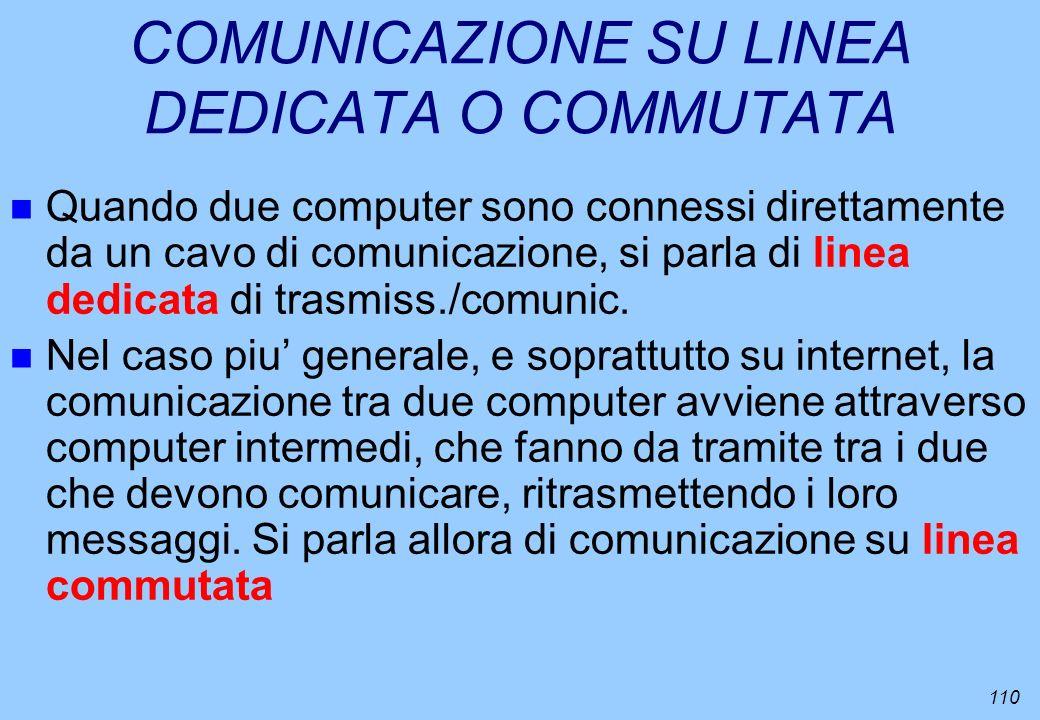 110 COMUNICAZIONE SU LINEA DEDICATA O COMMUTATA n Quando due computer sono connessi direttamente da un cavo di comunicazione, si parla di linea dedica