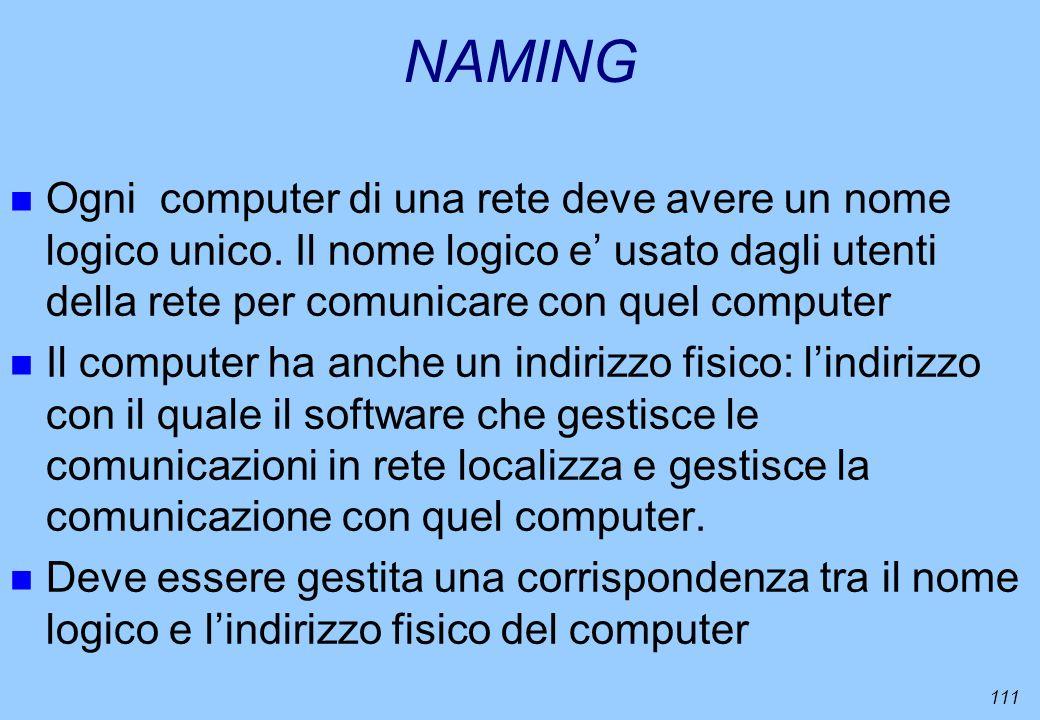111 NAMING n Ogni computer di una rete deve avere un nome logico unico. Il nome logico e usato dagli utenti della rete per comunicare con quel compute