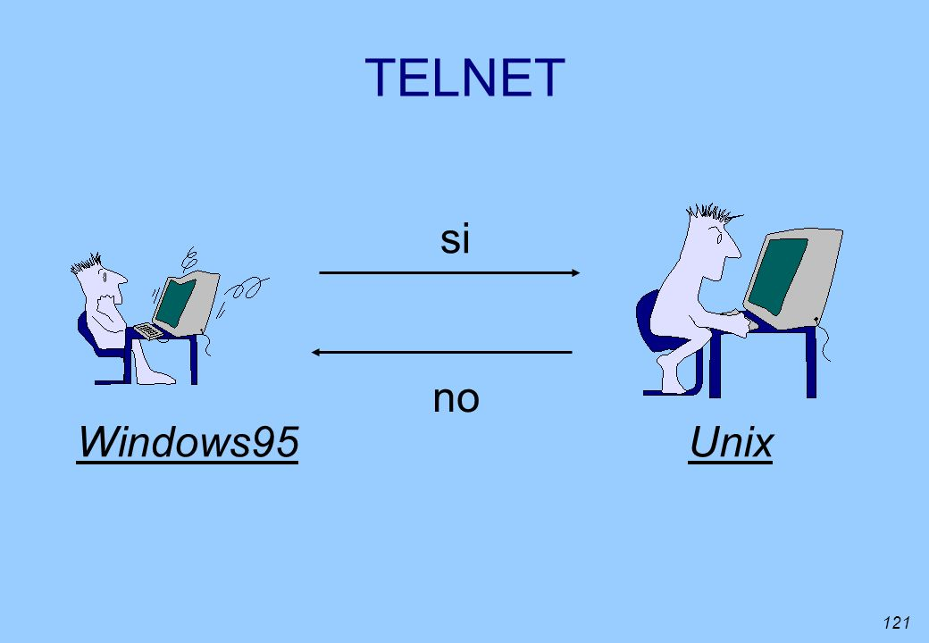 121 Windows95Unix si no TELNET