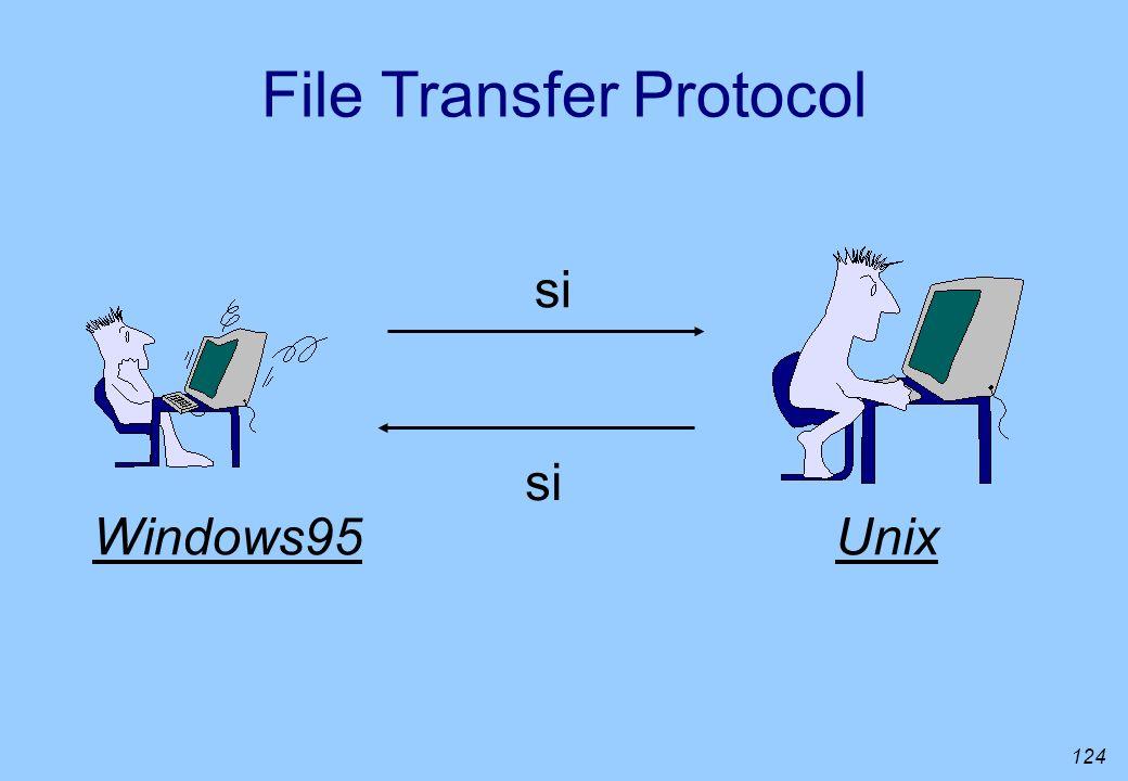 124 Windows95Unix si File Transfer Protocol