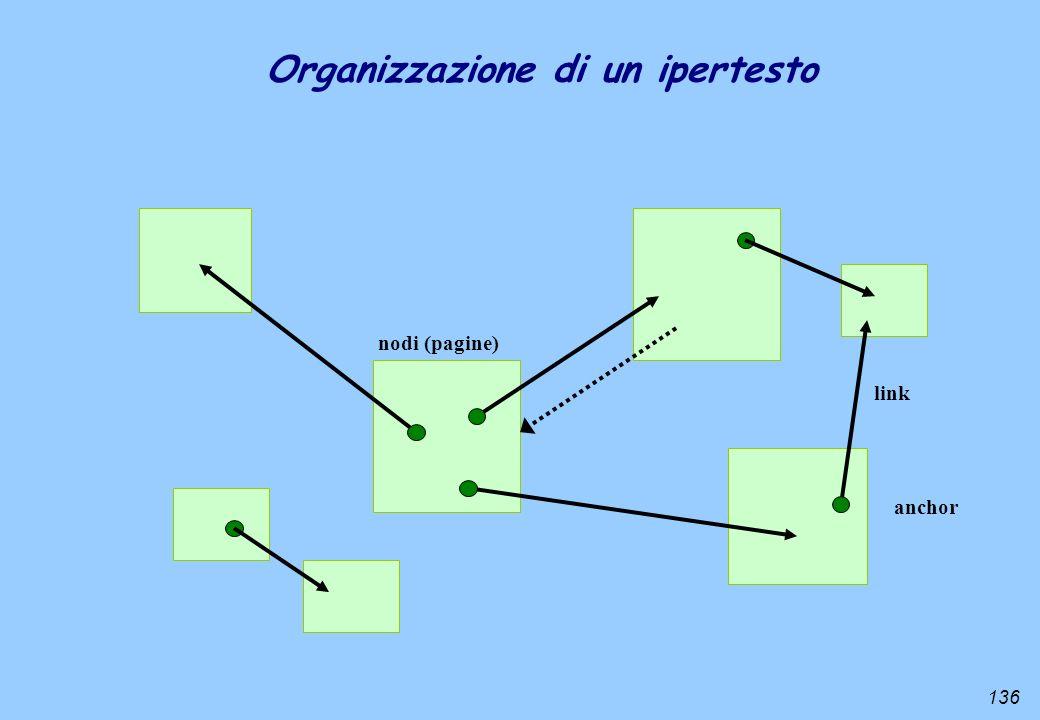136 Organizzazione di un ipertesto nodi (pagine) link anchor