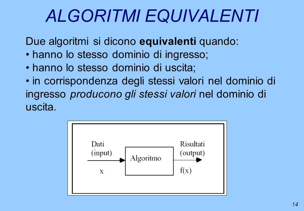 14 ALGORITMI EQUIVALENTI Due algoritmi si dicono equivalenti quando: hanno lo stesso dominio di ingresso; hanno lo stesso dominio di uscita; in corris