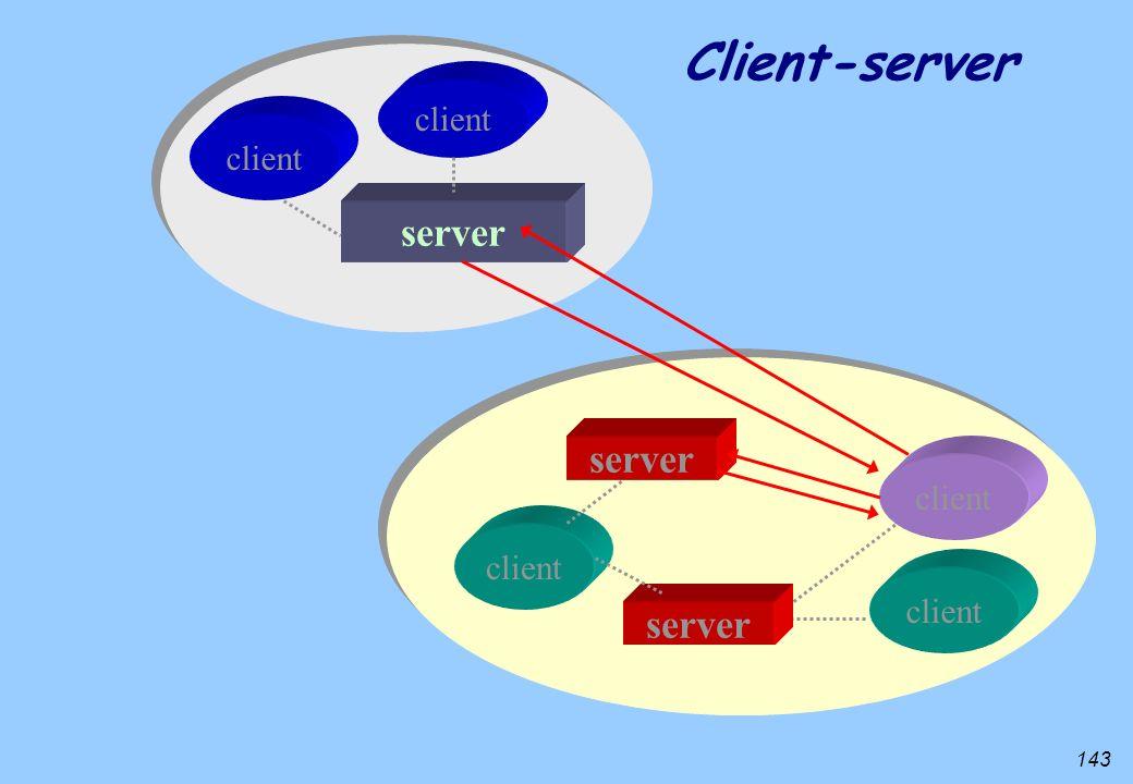 143 server client server client Client-server server