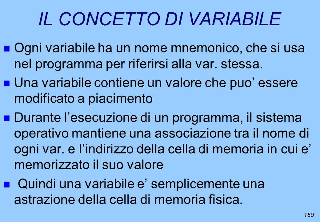 160 IL CONCETTO DI VARIABILE n Ogni variabile ha un nome mnemonico, che si usa nel programma per riferirsi alla var. stessa. n Una variabile contiene
