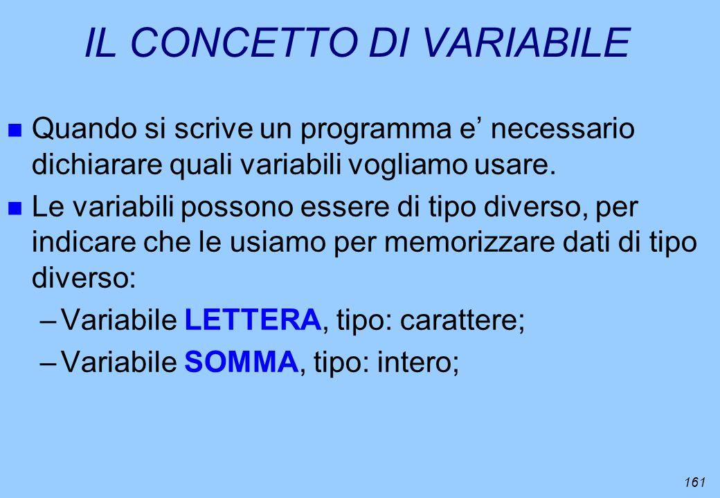 161 IL CONCETTO DI VARIABILE n Quando si scrive un programma e necessario dichiarare quali variabili vogliamo usare. n Le variabili possono essere di