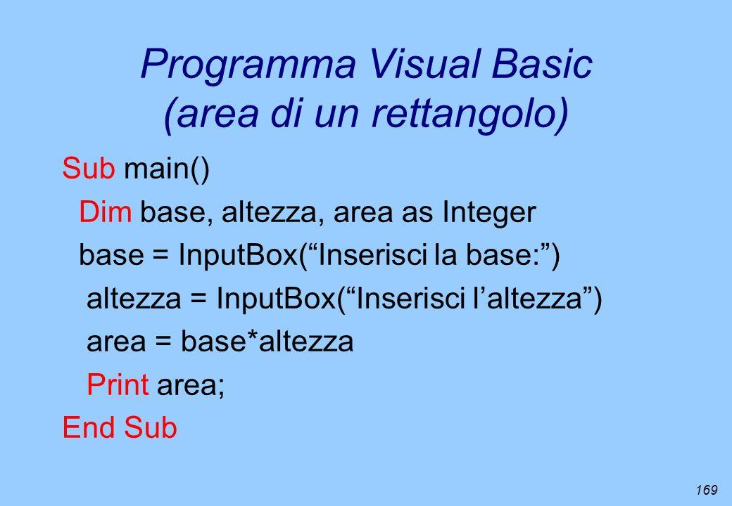 169 Programma Visual Basic (area di un rettangolo) Sub main() Dim base, altezza, area as Integer base = InputBox(Inserisci la base:) altezza = InputBo