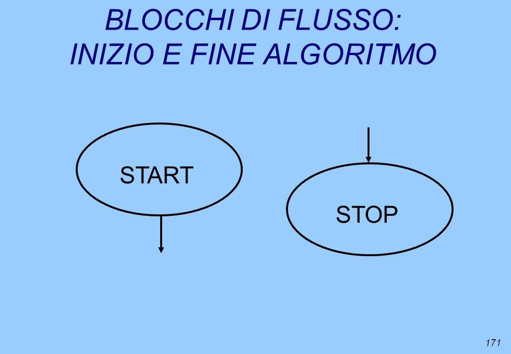 171 BLOCCHI DI FLUSSO: INIZIO E FINE ALGORITMO START STOP