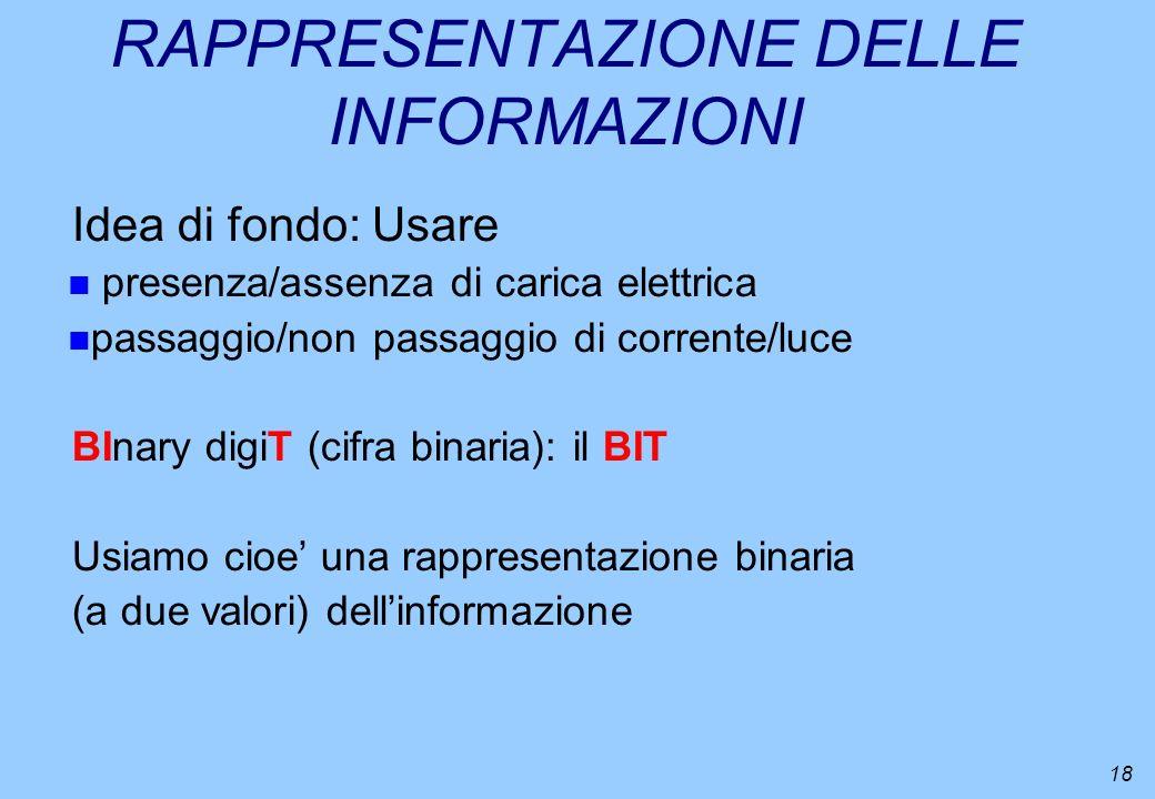 18 RAPPRESENTAZIONE DELLE INFORMAZIONI Idea di fondo: Usare n presenza/assenza di carica elettrica n passaggio/non passaggio di corrente/luce BInary d