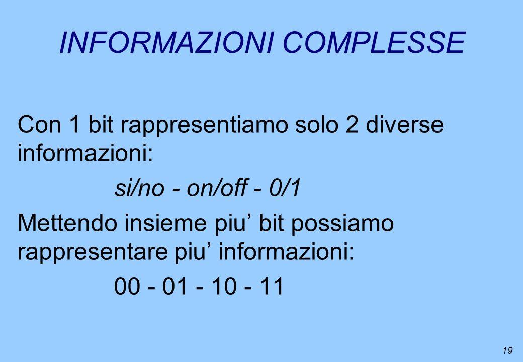19 INFORMAZIONI COMPLESSE Con 1 bit rappresentiamo solo 2 diverse informazioni: si/no - on/off - 0/1 Mettendo insieme piu bit possiamo rappresentare p