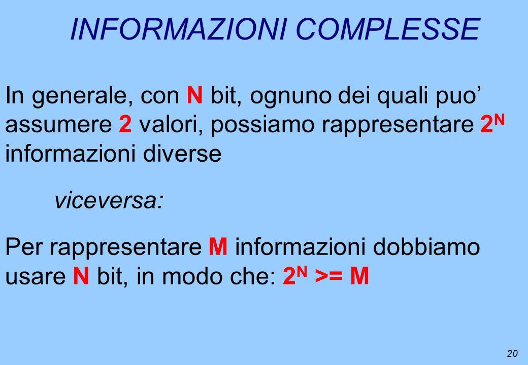 20 INFORMAZIONI COMPLESSE In generale, con N bit, ognuno dei quali puo assumere 2 valori, possiamo rappresentare 2 N informazioni diverse viceversa: P
