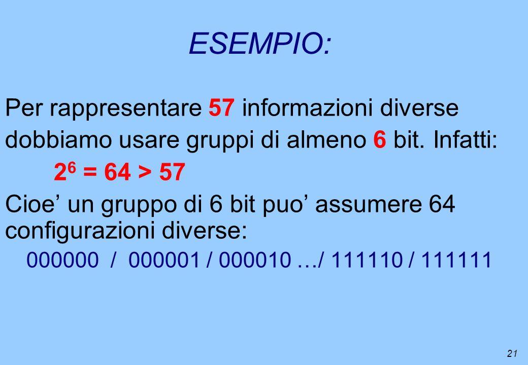 21 ESEMPIO: Per rappresentare 57 informazioni diverse dobbiamo usare gruppi di almeno 6 bit. Infatti: 2 6 = 64 > 57 Cioe un gruppo di 6 bit puo assume