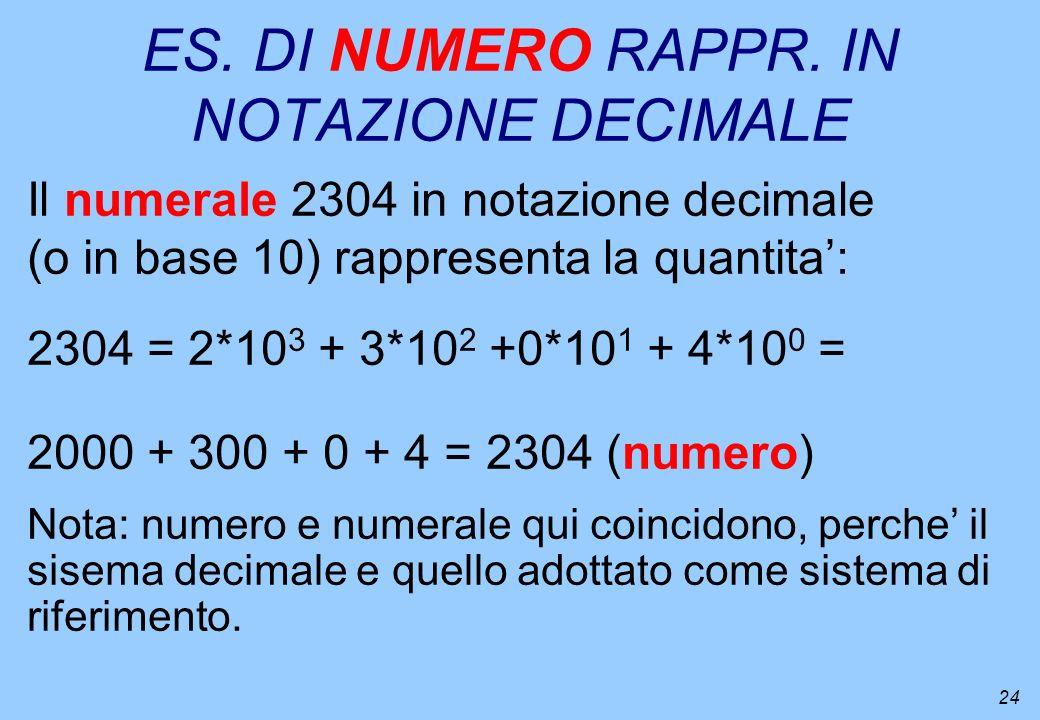 24 ES. DI NUMERO RAPPR. IN NOTAZIONE DECIMALE Il numerale 2304 in notazione decimale (o in base 10) rappresenta la quantita: 2304 = 2*10 3 + 3*10 2 +0