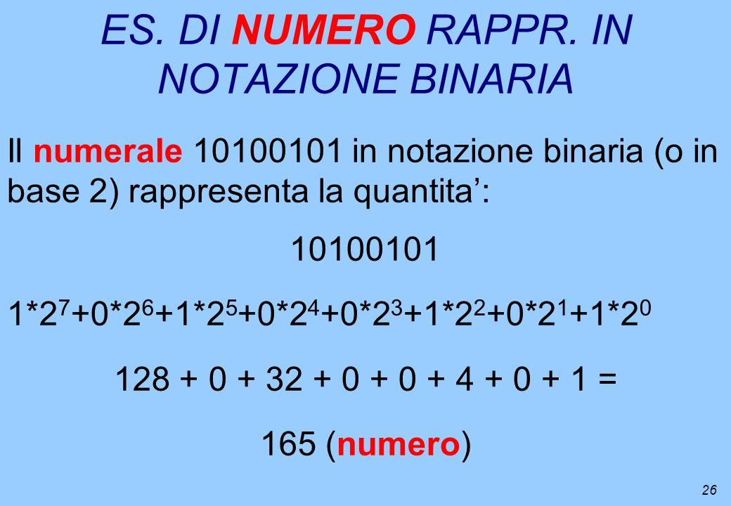 26 ES. DI NUMERO RAPPR. IN NOTAZIONE BINARIA Il numerale 10100101 in notazione binaria (o in base 2) rappresenta la quantita: 10100101 1*2 7 +0*2 6 +1