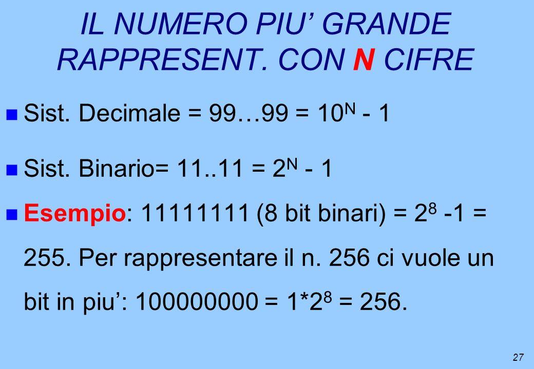 27 IL NUMERO PIU GRANDE RAPPRESENT. CON N CIFRE n Sist. Decimale = 99…99 = 10 N - 1 n Sist. Binario= 11..11 = 2 N - 1 n Esempio: 11111111 (8 bit binar