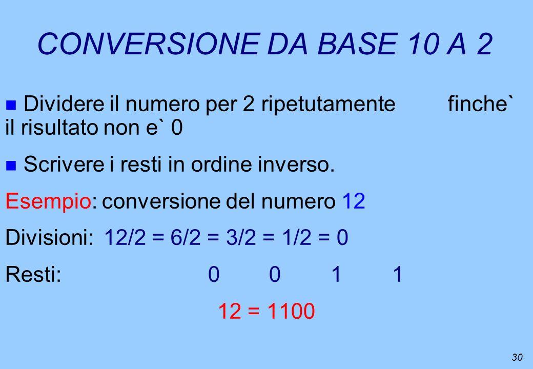 30 CONVERSIONE DA BASE 10 A 2 n Dividere il numero per 2 ripetutamente finche` il risultato non e` 0 n Scrivere i resti in ordine inverso. Esempio: co