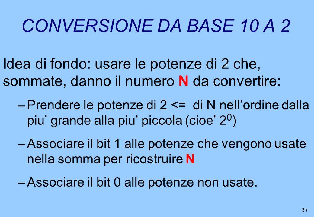 31 CONVERSIONE DA BASE 10 A 2 Idea di fondo: usare le potenze di 2 che, sommate, danno il numero N da convertire: –Prendere le potenze di 2 <= di N ne
