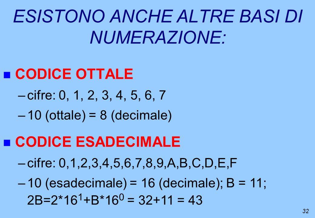 32 ESISTONO ANCHE ALTRE BASI DI NUMERAZIONE: n CODICE OTTALE –cifre: 0, 1, 2, 3, 4, 5, 6, 7 –10 (ottale) = 8 (decimale) n CODICE ESADECIMALE –cifre: 0